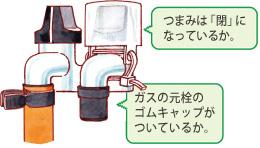 つまみは「閉」になっているか。ガスの元栓のゴムキャップがついているか。